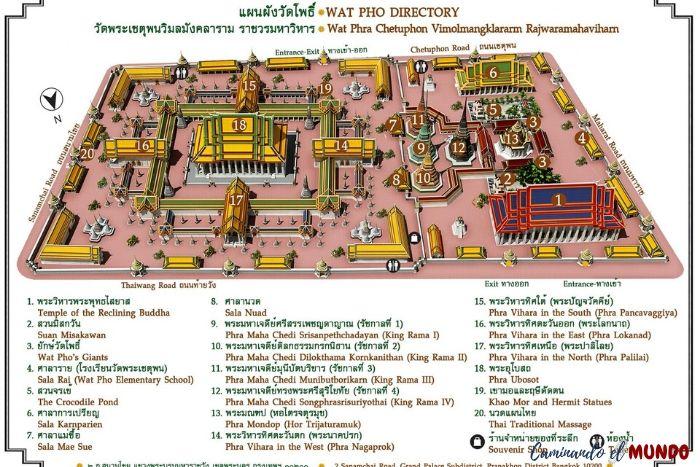 Mapa del complejo del Wat Pho